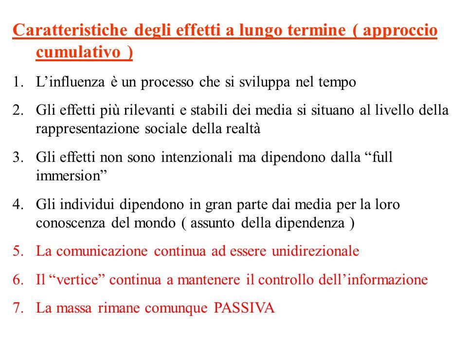 Caratteristiche degli effetti a lungo termine ( approccio cumulativo ) 1.Linfluenza è un processo che si sviluppa nel tempo 2.Gli effetti più rilevant