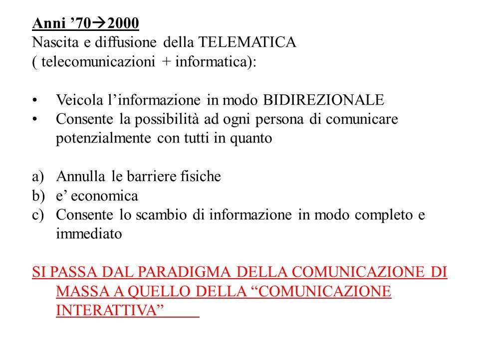 Anni 70 2000 Nascita e diffusione della TELEMATICA ( telecomunicazioni + informatica): Veicola linformazione in modo BIDIREZIONALE Consente la possibi