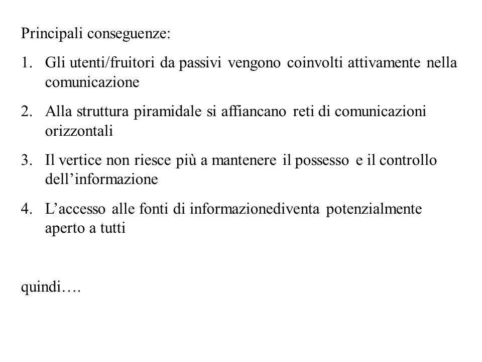 Principali conseguenze: 1.Gli utenti/fruitori da passivi vengono coinvolti attivamente nella comunicazione 2.Alla struttura piramidale si affiancano r