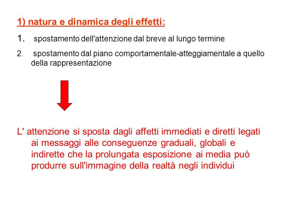 1) natura e dinamica degli effetti: 1. spostamento dell'attenzione dal breve al lungo termine 2. spostamento dal piano comportamentale-atteggiamentale