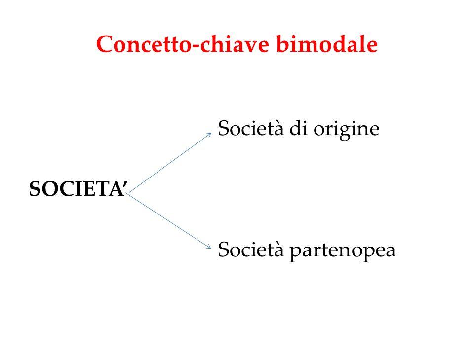 Concetto-chiave bimodale Società di origine SOCIETA Società partenopea