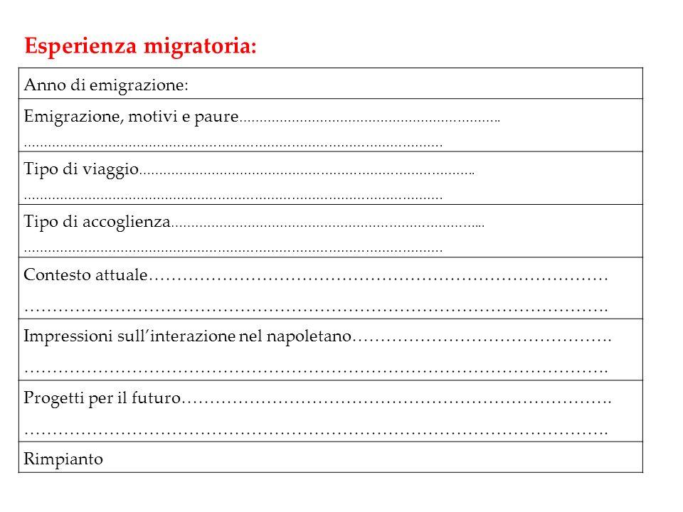 Anno di emigrazione: Emigrazione, motivi e paure ………………………………………………………..