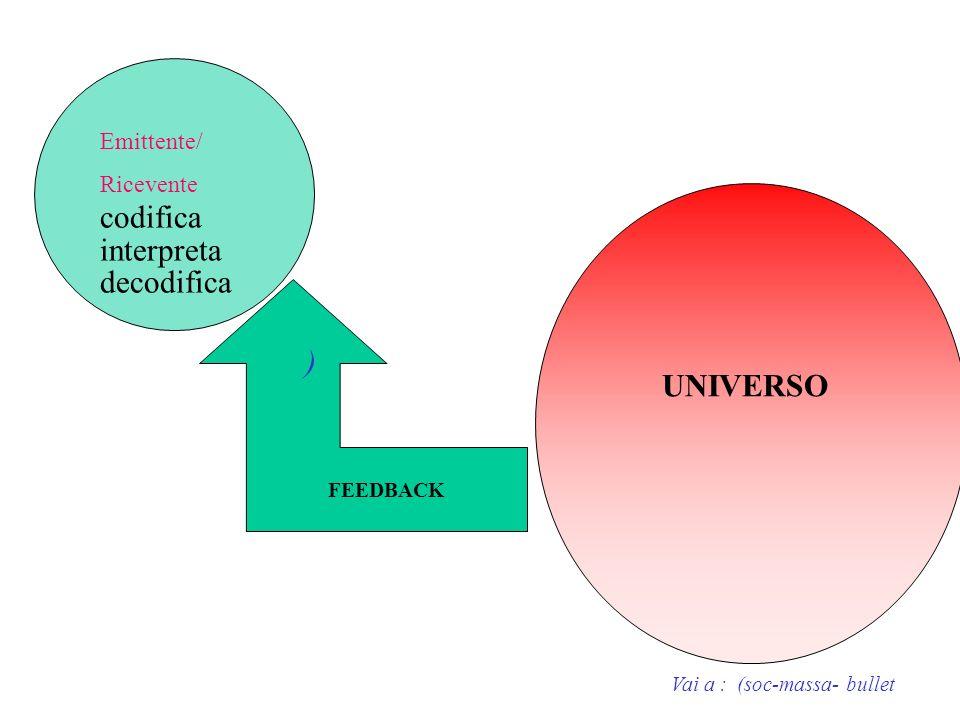 (v) COMUNICAZIONE NON VERBALE Tipo di comunicazione che può essere autonoma, e nel qual caso, sostituisce la comunicazione verbale, o può essere di supporto a questultima.