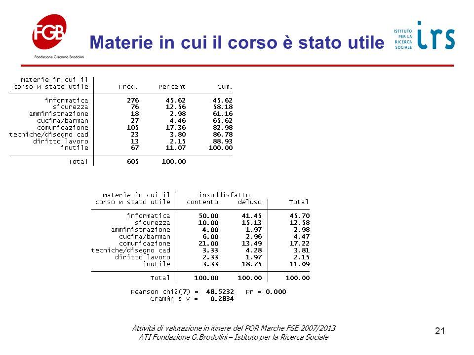 Materie in cui il corso è stato utile Attività di valutazione in itinere del POR Marche FSE 2007/2013 ATI Fondazione G.Brodolini – Istituto per la Ricerca Sociale 21