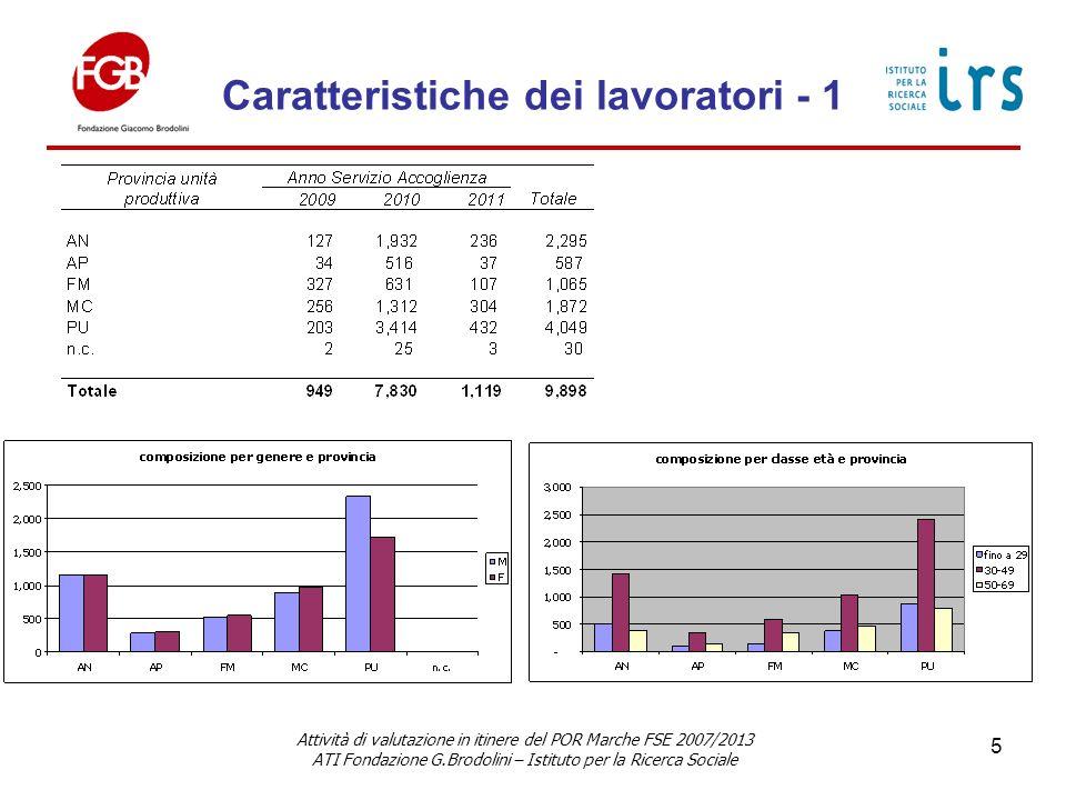Caratteristiche dei lavoratori - 2 Attività di valutazione in itinere del POR Marche FSE 2007/2013 ATI Fondazione G.Brodolini – Istituto per la Ricerca Sociale 6