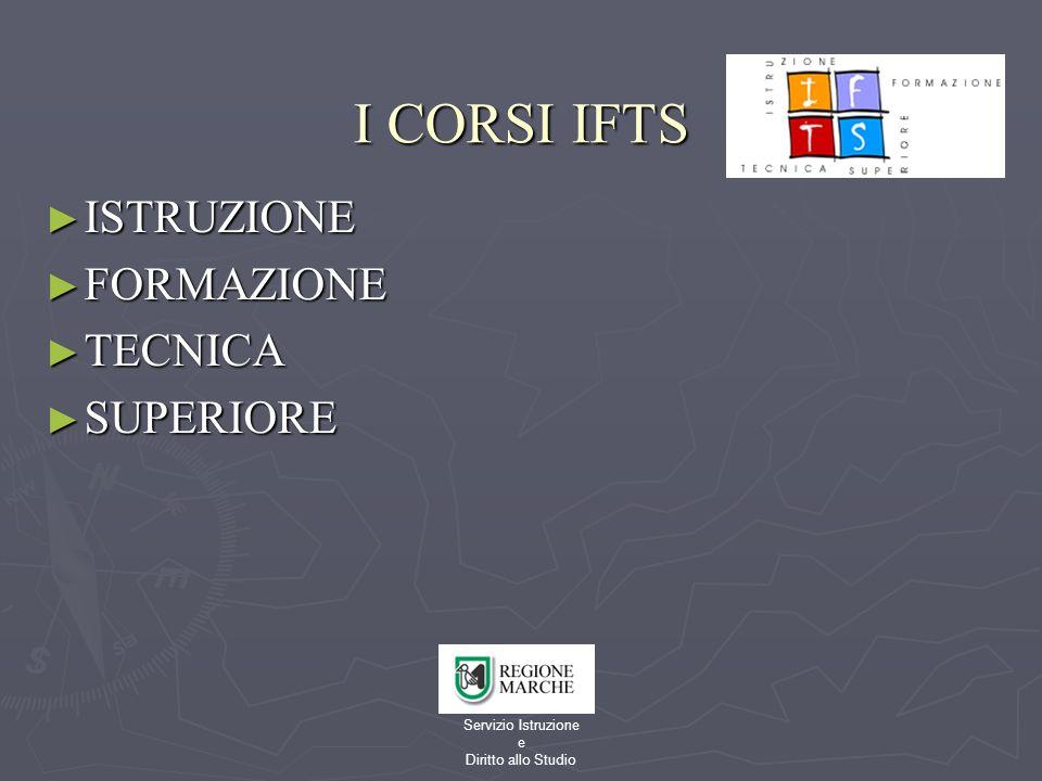 Servizio Istruzione e Diritto allo Studio I CORSI IFTS ISTRUZIONE ISTRUZIONE FORMAZIONE FORMAZIONE TECNICA TECNICA SUPERIORE SUPERIORE