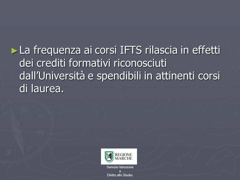 Servizio Istruzione e Diritto allo Studio La frequenza ai corsi IFTS rilascia in effetti dei crediti formativi riconosciuti dallUniversità e spendibili in attinenti corsi di laurea.