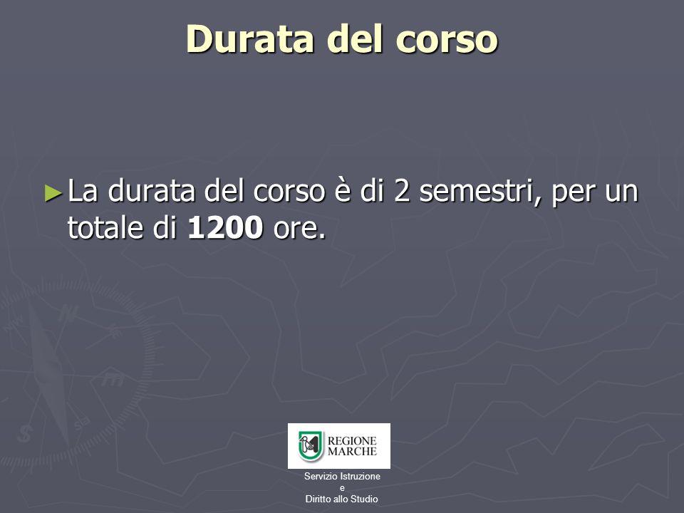 Servizio Istruzione e Diritto allo Studio Durata del corso La durata del corso è di 2 semestri, per un totale di 1200 ore.