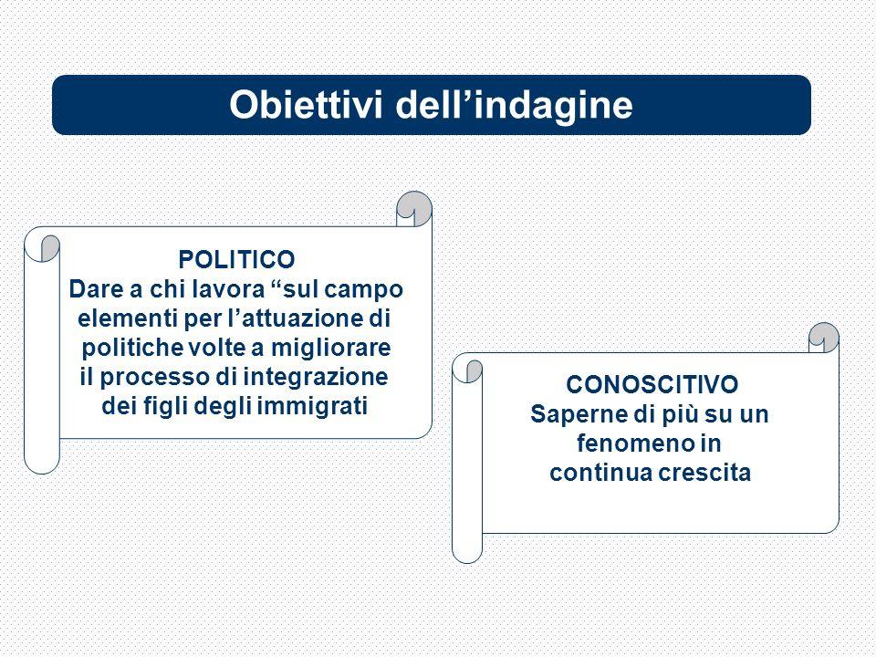 Obiettivi dellindagine POLITICO Dare a chi lavora sul campo elementi per lattuazione di politiche volte a migliorare il processo di integrazione dei figli degli immigrati CONOSCITIVO Saperne di più su un fenomeno in continua crescita
