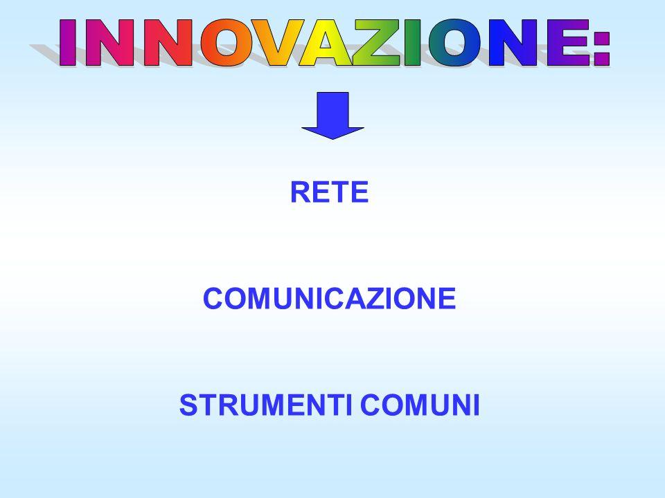 RETE COMUNICAZIONE STRUMENTI COMUNI