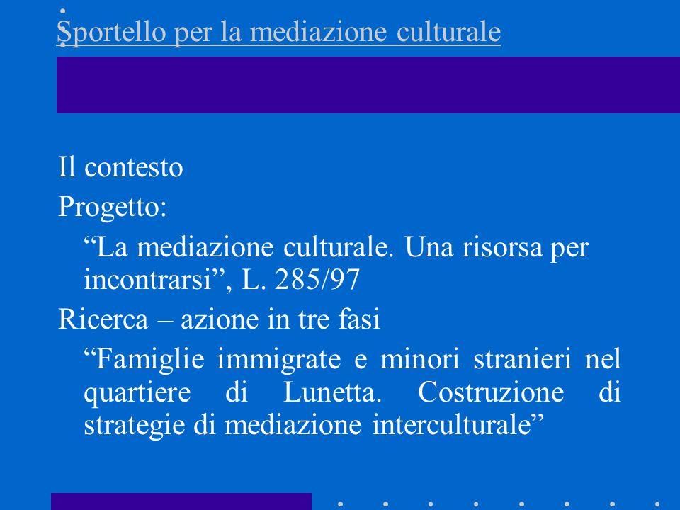 Sportello per la mediazione culturale Il contesto Progetto: La mediazione culturale. Una risorsa per incontrarsi, L. 285/97 Ricerca – azione in tre fa