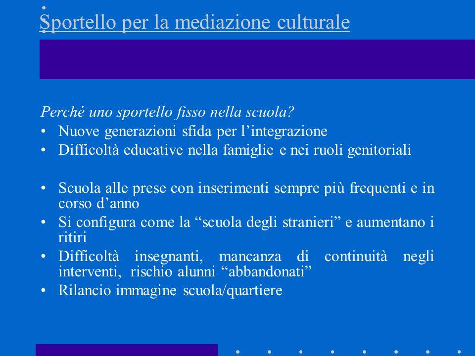Sportello per la mediazione culturale Il presupposto Ruolo centrale della scuola allinterno di una strategia complessiva di mediazione che coinvolge il mondo istituzionale, le famiglie, la realtà associazionistica e il volontariato sociale..