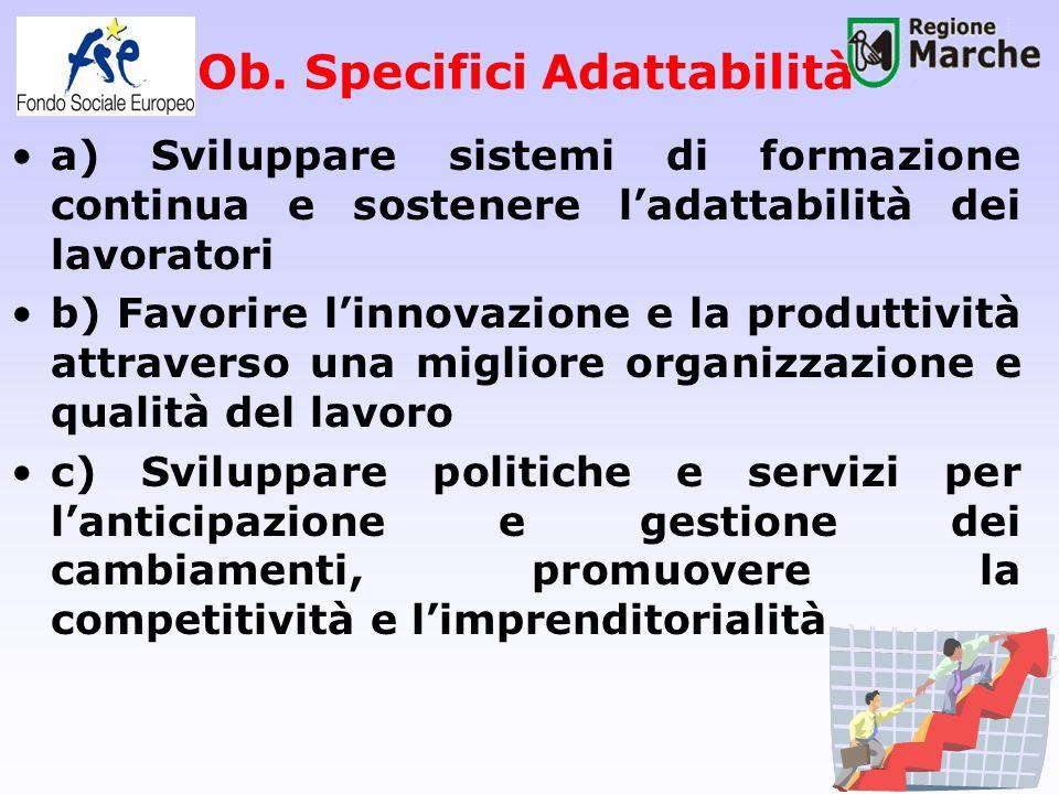 Ob. Specifici Adattabilità a) Sviluppare sistemi di formazione continua e sostenere ladattabilità dei lavoratori b) Favorire linnovazione e la produtt
