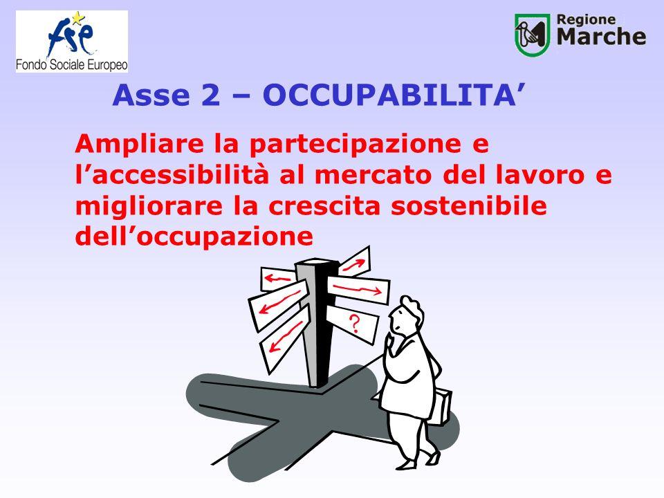 Asse 2 – OCCUPABILITA Ampliare la partecipazione e laccessibilità al mercato del lavoro e migliorare la crescita sostenibile delloccupazione