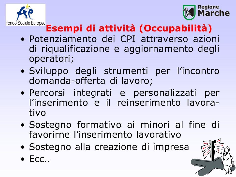 Esempi di attività (Occupabilità) Potenziamento dei CPI attraverso azioni di riqualificazione e aggiornamento degli operatori; Sviluppo degli strument