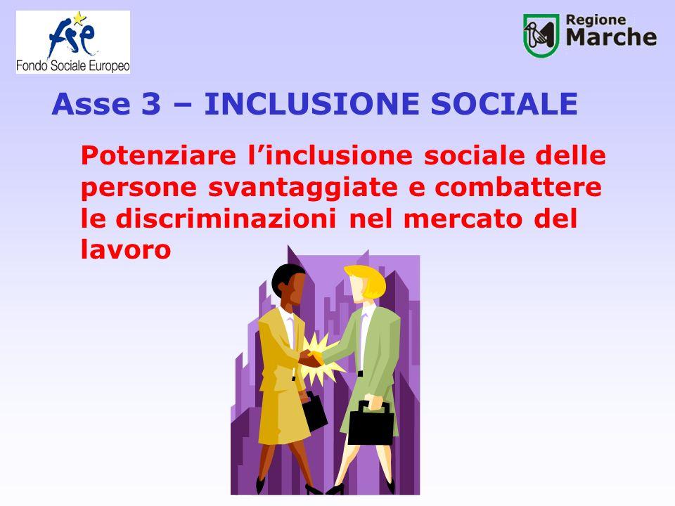 Asse 3 – INCLUSIONE SOCIALE Potenziare linclusione sociale delle persone svantaggiate e combattere le discriminazioni nel mercato del lavoro
