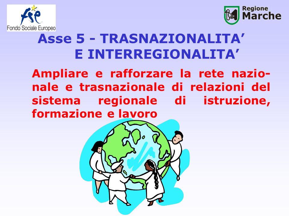 Asse 5 - TRASNAZIONALITA E INTERREGIONALITA Ampliare e rafforzare la rete nazio- nale e trasnazionale di relazioni del sistema regionale di istruzione, formazione e lavoro