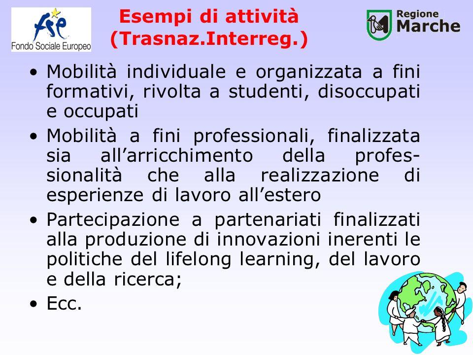 Esempi di attività (Trasnaz.Interreg.) Mobilità individuale e organizzata a fini formativi, rivolta a studenti, disoccupati e occupati Mobilità a fini