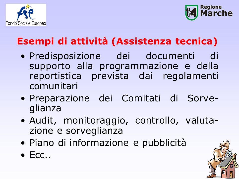 Esempi di attività (Assistenza tecnica) Predisposizione dei documenti di supporto alla programmazione e della reportistica prevista dai regolamenti co