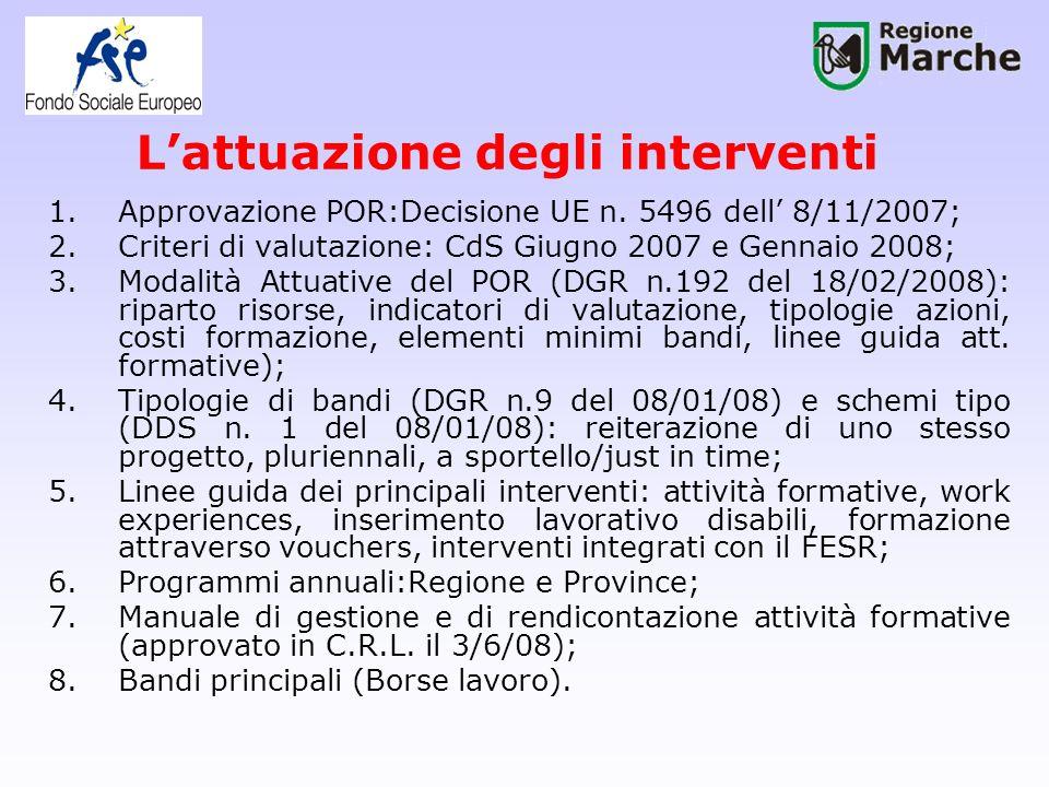 Lattuazione degli interventi 1.Approvazione POR:Decisione UE n. 5496 dell 8/11/2007; 2.Criteri di valutazione: CdS Giugno 2007 e Gennaio 2008; 3.Modal