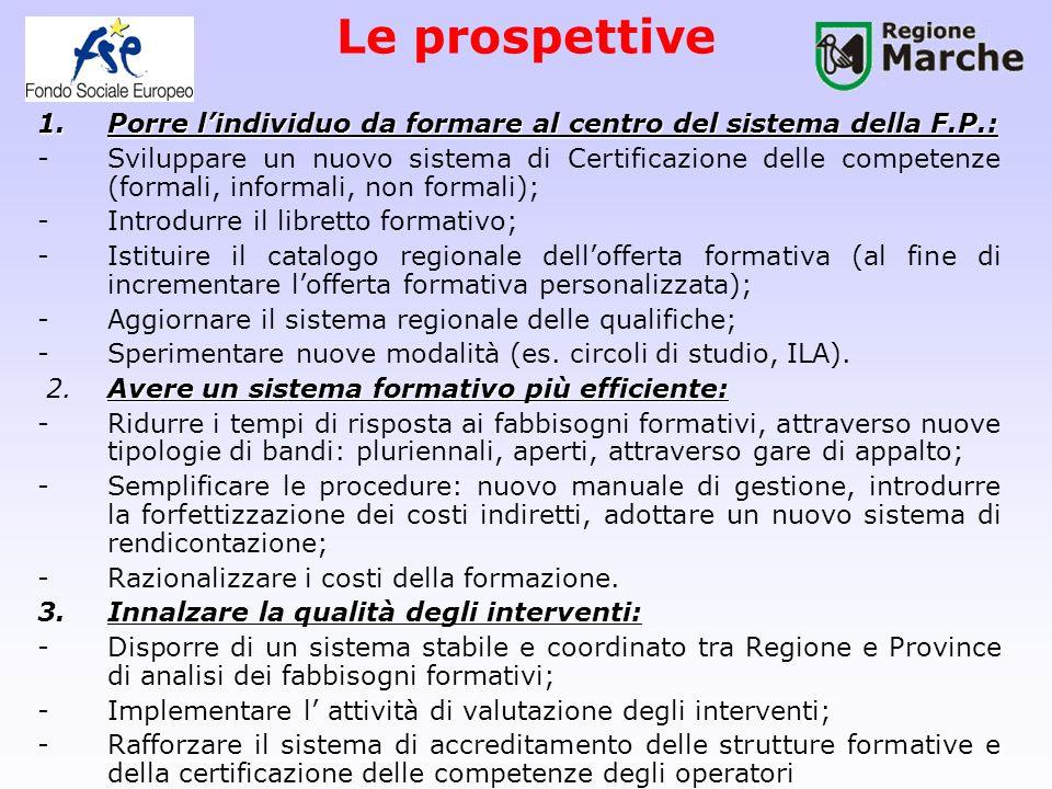 Le prospettive 1.Porre lindividuo da formare al centro del sistema della F.P.: -Sviluppare un nuovo sistema di Certificazione delle competenze (formal