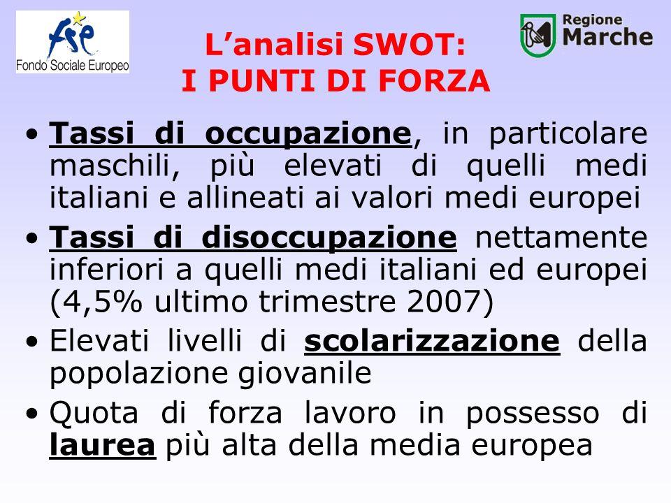Lanalisi SWOT: I PUNTI DI FORZA Tassi di occupazione, in particolare maschili, più elevati di quelli medi italiani e allineati ai valori medi europei