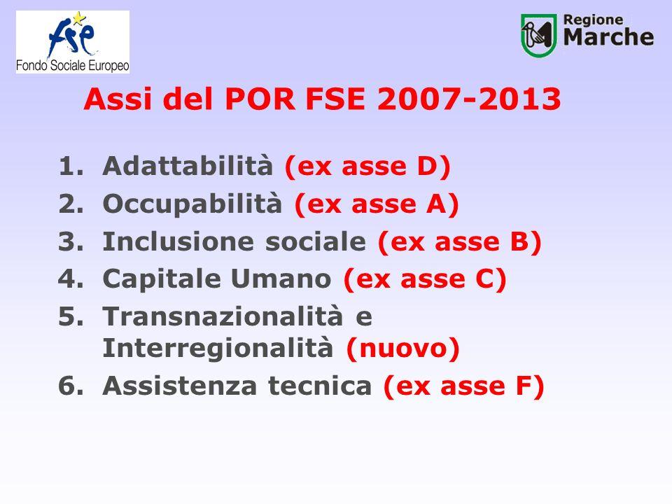 Assi del POR FSE 2007-2013 1.Adattabilità (ex asse D) 2.Occupabilità (ex asse A) 3.Inclusione sociale (ex asse B) 4.Capitale Umano (ex asse C) 5.Trans