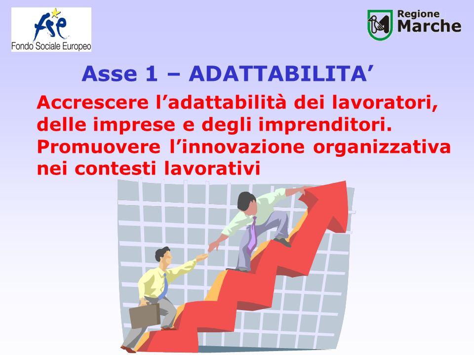 Asse 1 – ADATTABILITA Accrescere ladattabilità dei lavoratori, delle imprese e degli imprenditori. Promuovere linnovazione organizzativa nei contesti
