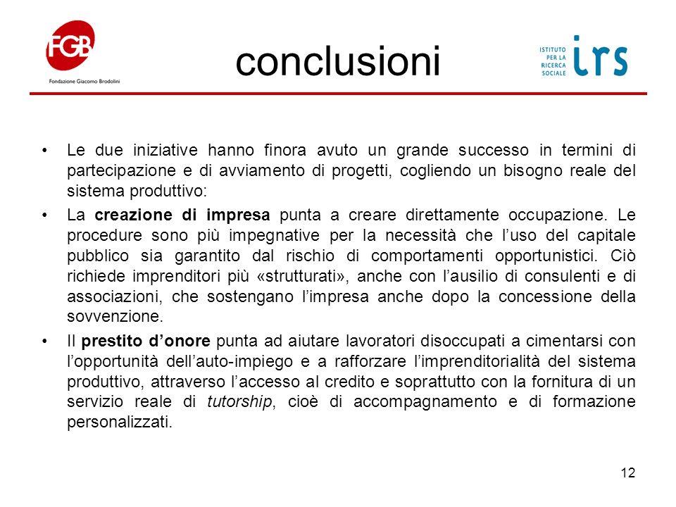 conclusioni Le due iniziative hanno finora avuto un grande successo in termini di partecipazione e di avviamento di progetti, cogliendo un bisogno reale del sistema produttivo: La creazione di impresa punta a creare direttamente occupazione.
