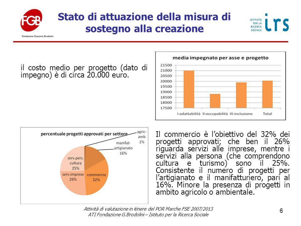 Stato di attuazione della misura di sostegno alla creazione Attività di valutazione in itinere del POR Marche FSE 2007/2013 ATI Fondazione G.Brodolini – Istituto per la Ricerca Sociale 6 il costo medio per progetto (dato di impegno) è di circa 20.000 euro.