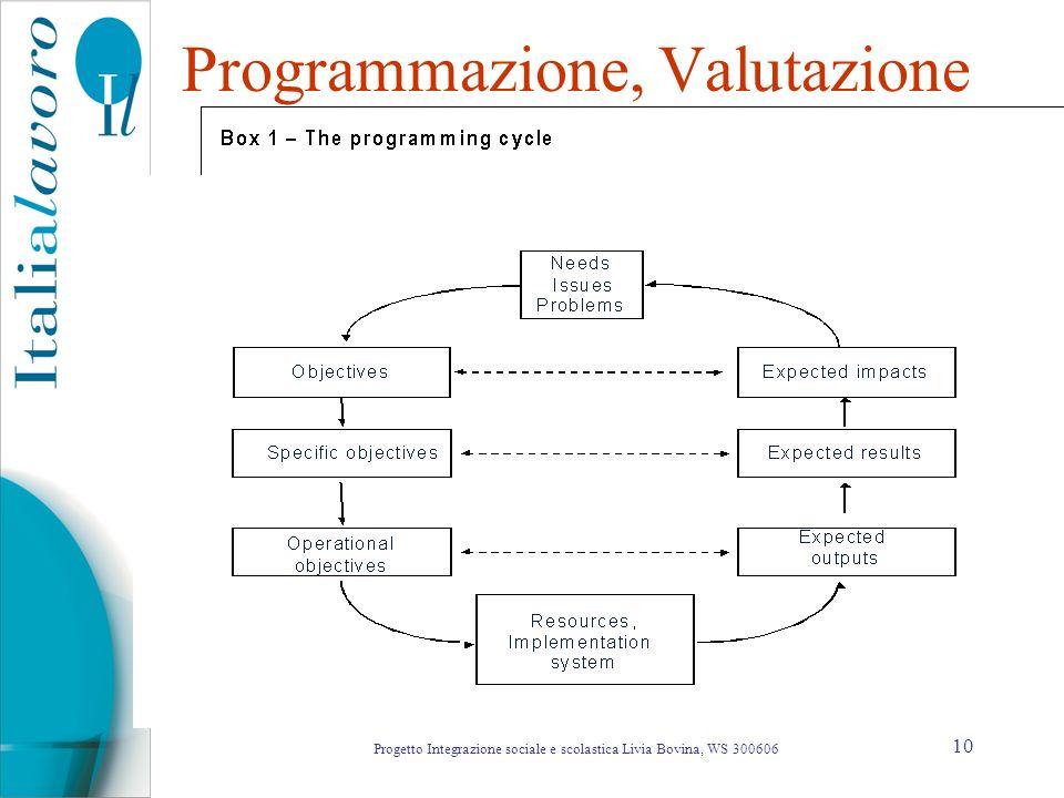 10 Programmazione, Valutazione Progetto Integrazione sociale e scolastica Livia Bovina, WS 300606
