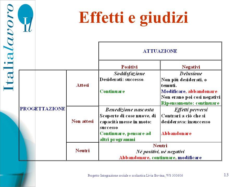 13 Effetti e giudizi Progetto Integrazione sociale e scolastica Livia Bovina, WS 300606