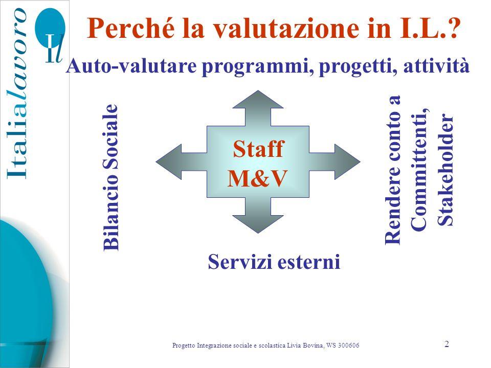 2 Perché la valutazione in I.L.? Staff M&V Auto-valutare programmi, progetti, attività Servizi esterni Bilancio Sociale Rendere conto a Committenti, S
