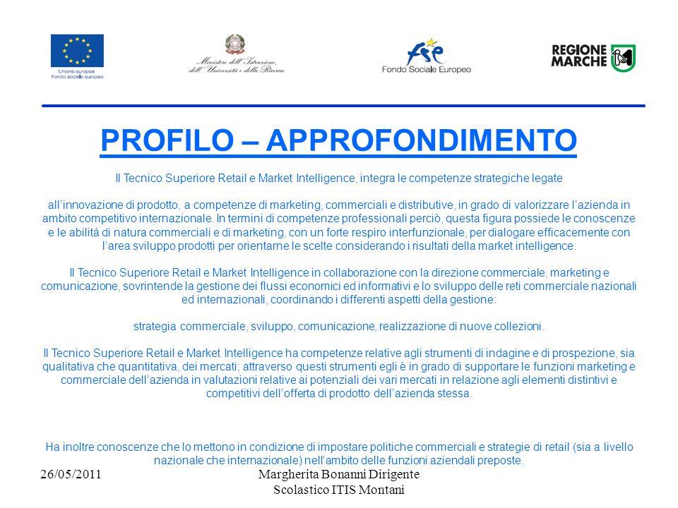 PROFILO – APPROFONDIMENTO Il Tecnico Superiore Retail e Market Intelligence, integra le competenze strategiche legate allinnovazione di prodotto, a co