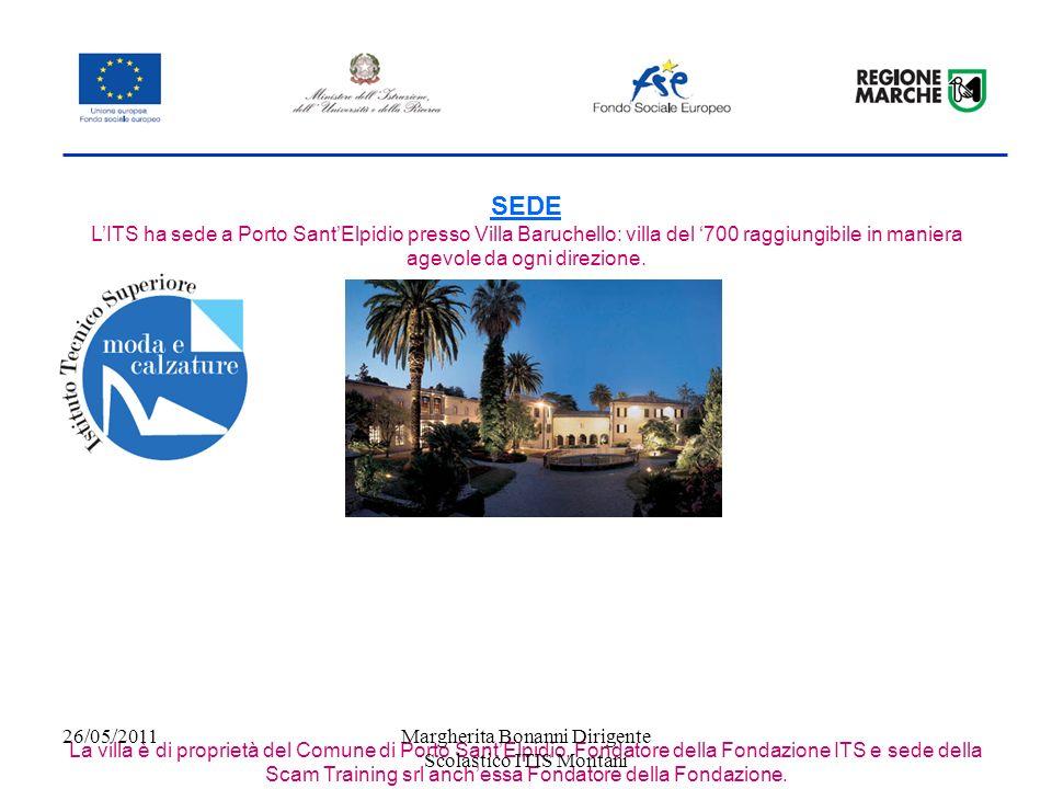 SEDE LITS ha sede a Porto SantElpidio presso Villa Baruchello: villa del 700 raggiungibile in maniera agevole da ogni direzione. La villa è di proprie