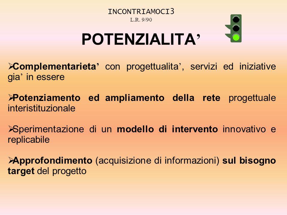 INCONTRIAMOCI3 L.R. 9/90 POTENZIALITA Complementarieta con progettualita, servizi ed iniziative gia in essere Potenziamento ed ampliamento della rete