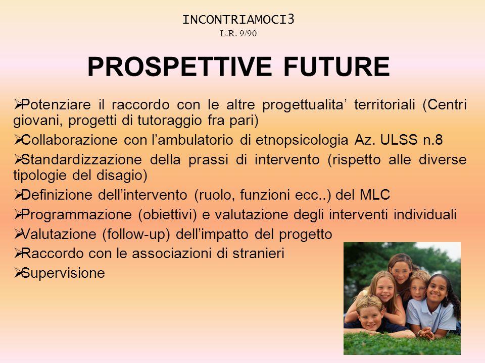 INCONTRIAMOCI3 L.R. 9/90 PROSPETTIVE FUTURE Potenziare il raccordo con le altre progettualita territoriali (Centri giovani, progetti di tutoraggio fra