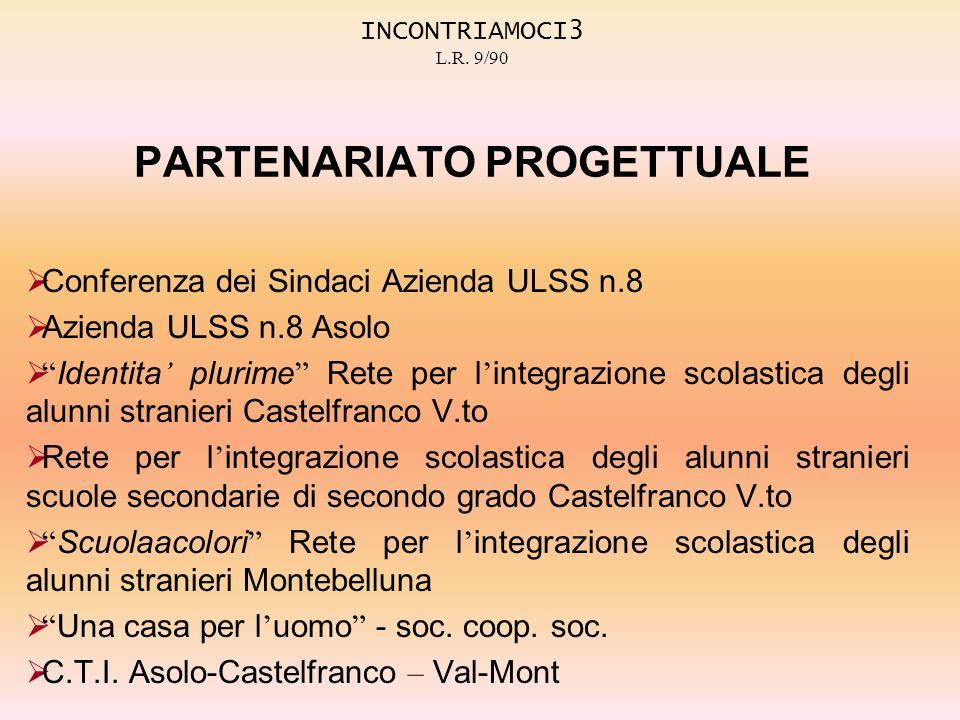 INCONTRIAMOCI3 L.R. 9/90 PARTENARIATO PROGETTUALE Conferenza dei Sindaci Azienda ULSS n.8 Azienda ULSS n.8 Asolo Identita plurime Rete per l integrazi