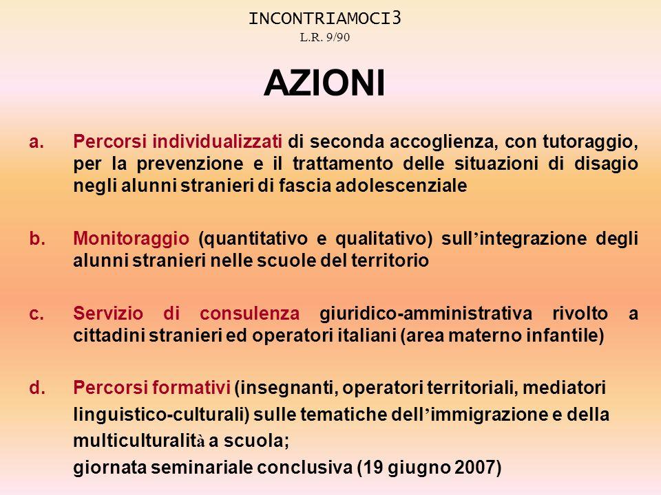 INCONTRIAMOCI3 L.R. 9/90 AZIONI a.Percorsi individualizzati di seconda accoglienza, con tutoraggio, per la prevenzione e il trattamento delle situazio