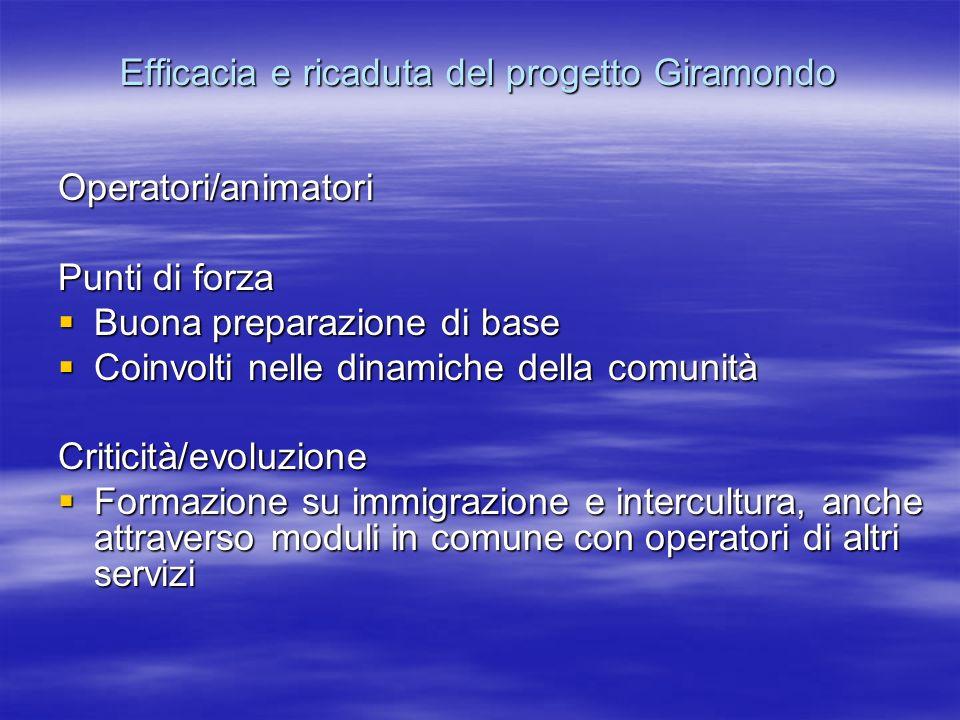 Efficacia e ricaduta del progetto Giramondo Operatori/animatori Punti di forza Buona preparazione di base Buona preparazione di base Coinvolti nelle d