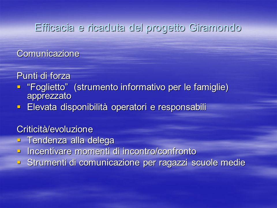 Efficacia e ricaduta del progetto Giramondo Comunicazione Punti di forza Foglietto (strumento informativo per le famiglie) apprezzato Foglietto (strum