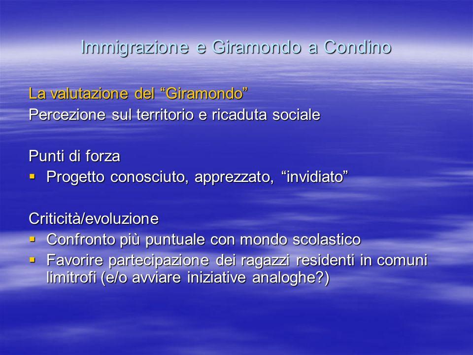 Immigrazione e Giramondo a Condino La valutazione del Giramondo Percezione sul territorio e ricaduta sociale Punti di forza Progetto conosciuto, appre