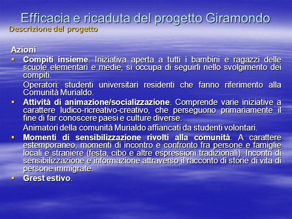Efficacia e ricaduta del progetto Giramondo Azioni Compiti insieme. Iniziativa aperta a tutti i bambini e ragazzi delle scuole elementari e medie, si