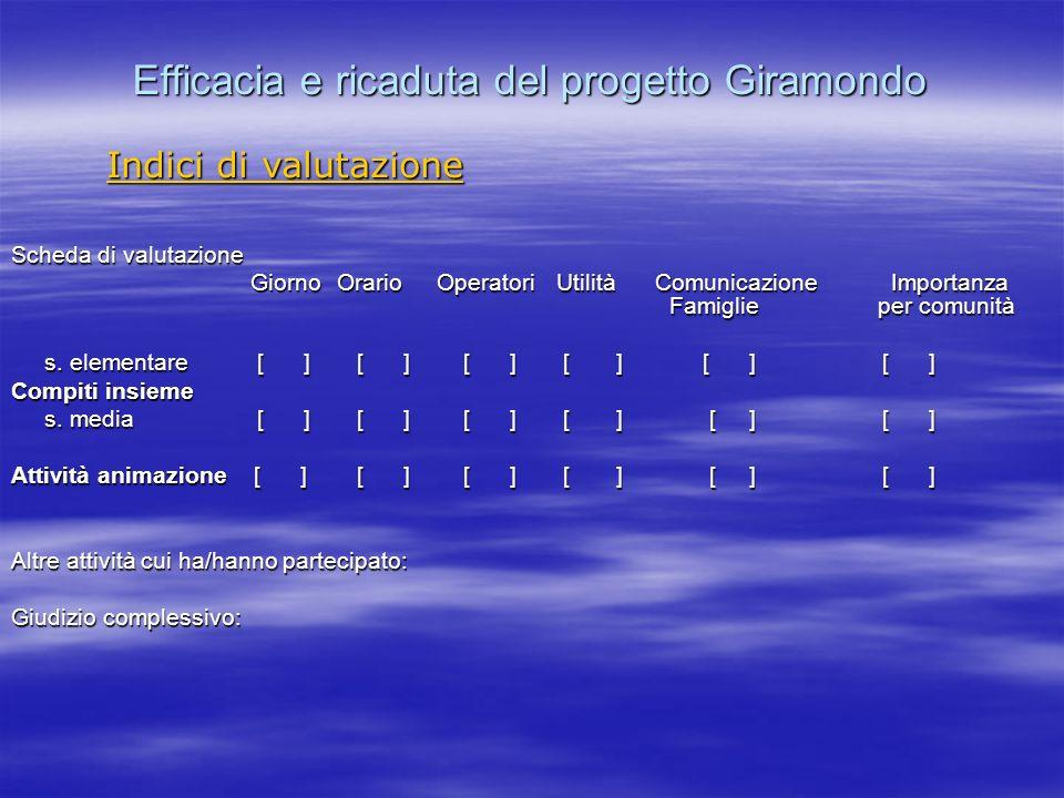 Efficacia e ricaduta del progetto Giramondo Scheda di valutazione Giorno OrarioOperatori Utilità Comunicazione Importanza Famiglie per comunità Giorno