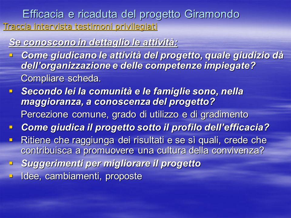 Efficacia e ricaduta del progetto Giramondo Se conoscono in dettaglio le attività: Come giudicano le attività del progetto, quale giudizio dà dellorga