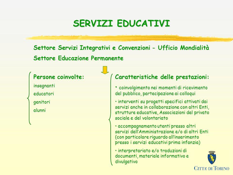 SERVIZI EDUCATIVI Settore Servizi Integrativi e Convenzioni - Ufficio Mondialità Settore Educazione Permanente Persone coinvolte: insegnantieducatorig