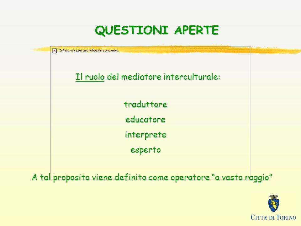 QUESTIONI APERTE Il ruolo del mediatore interculturale: traduttoreeducatoreinterpreteesperto A tal proposito viene definito come operatore a vasto raggio