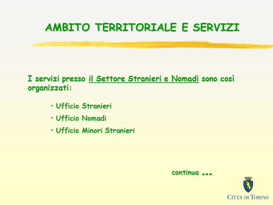 I servizi presso il Settore Stranieri e Nomadi sono così organizzati: AMBITO TERRITORIALE E SERVIZI Ufficio Stranieri Ufficio Stranieri Ufficio Nomadi