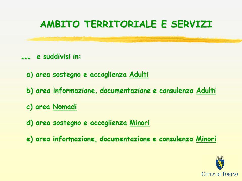… e suddivisi in: a) area sostegno e accoglienza Adulti b) area informazione, documentazione e consulenza Adulti c) area Nomadi d) area sostegno e acc