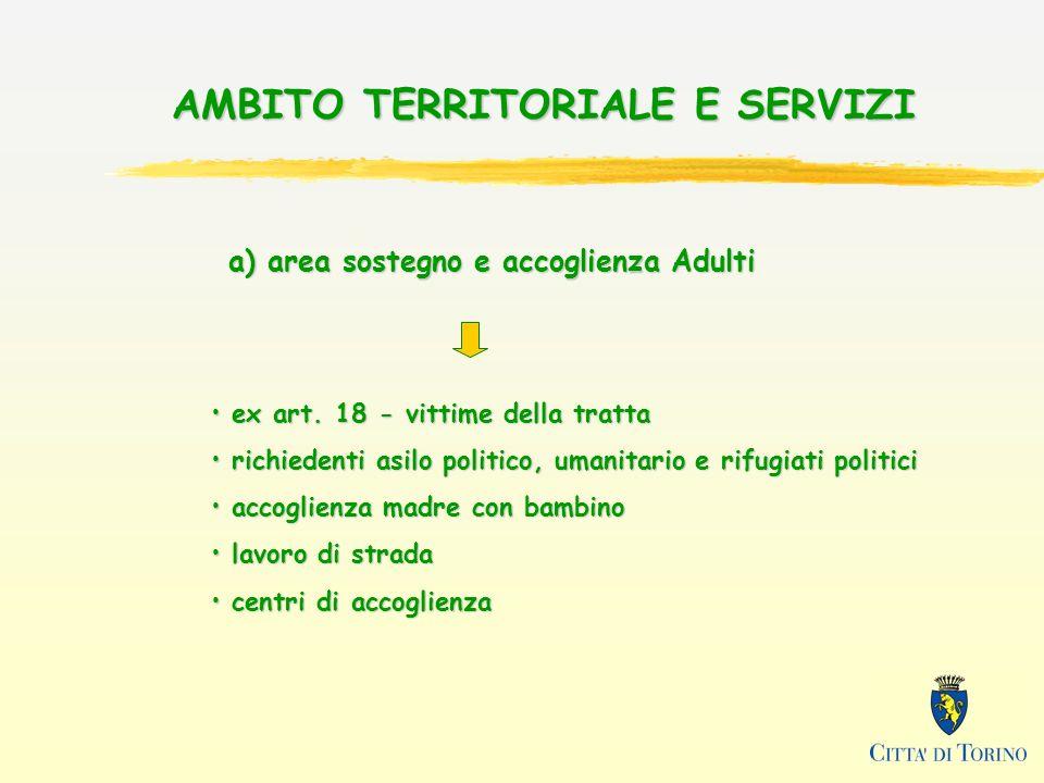a) area sostegno e accoglienza Adulti AMBITO TERRITORIALE E SERVIZI ex art.